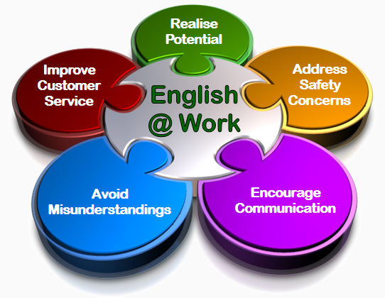 ways to manage work life balance english language essay Stress management essay stress management essay stress is a large part of every day life stress is has many definitions and there are many ways to manage stress most stress occurs at our busiest moments school, work and home  problems with work, relationships, school, and life in general should be dealt with accordingly by.
